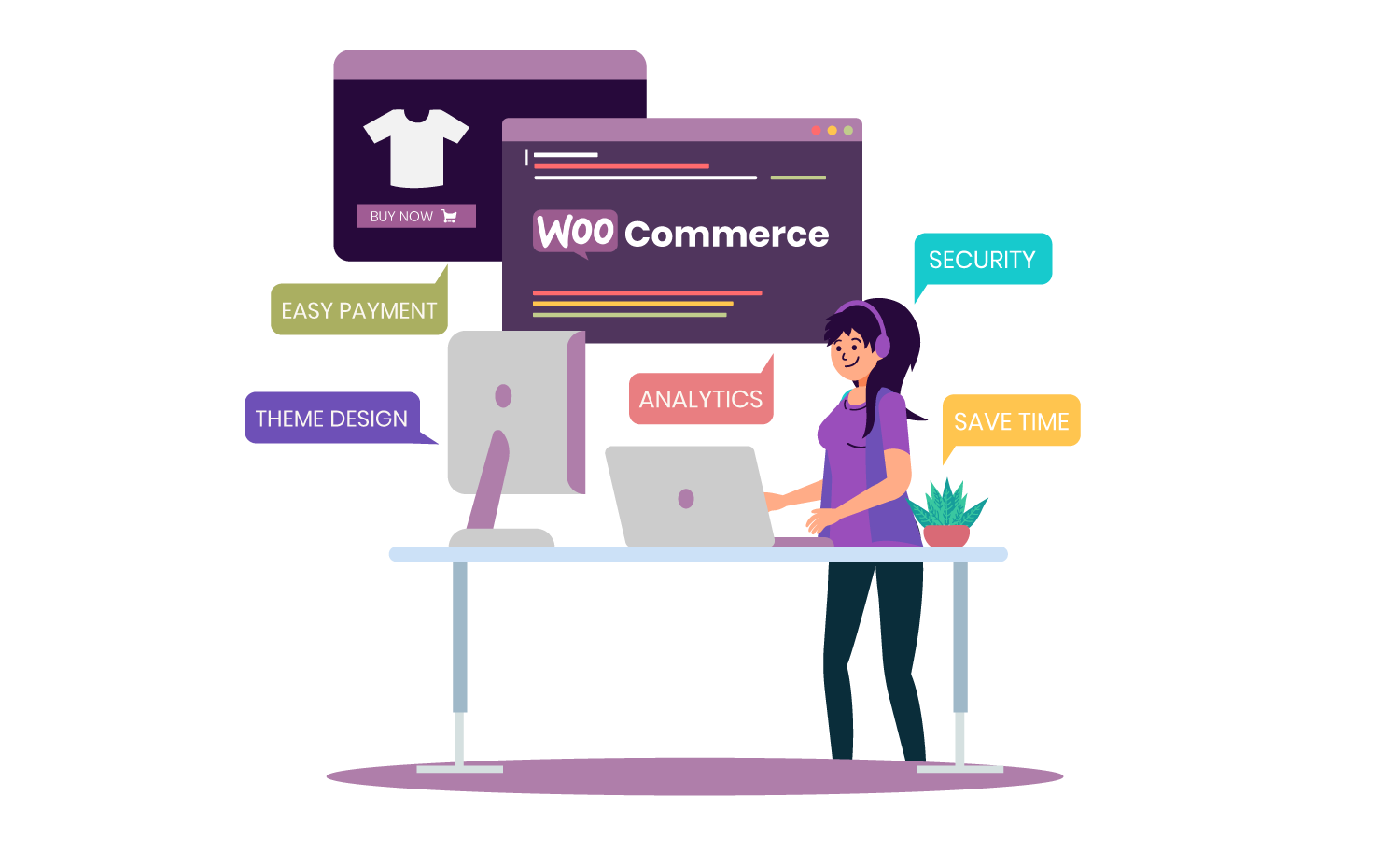 Services with WooCommerce